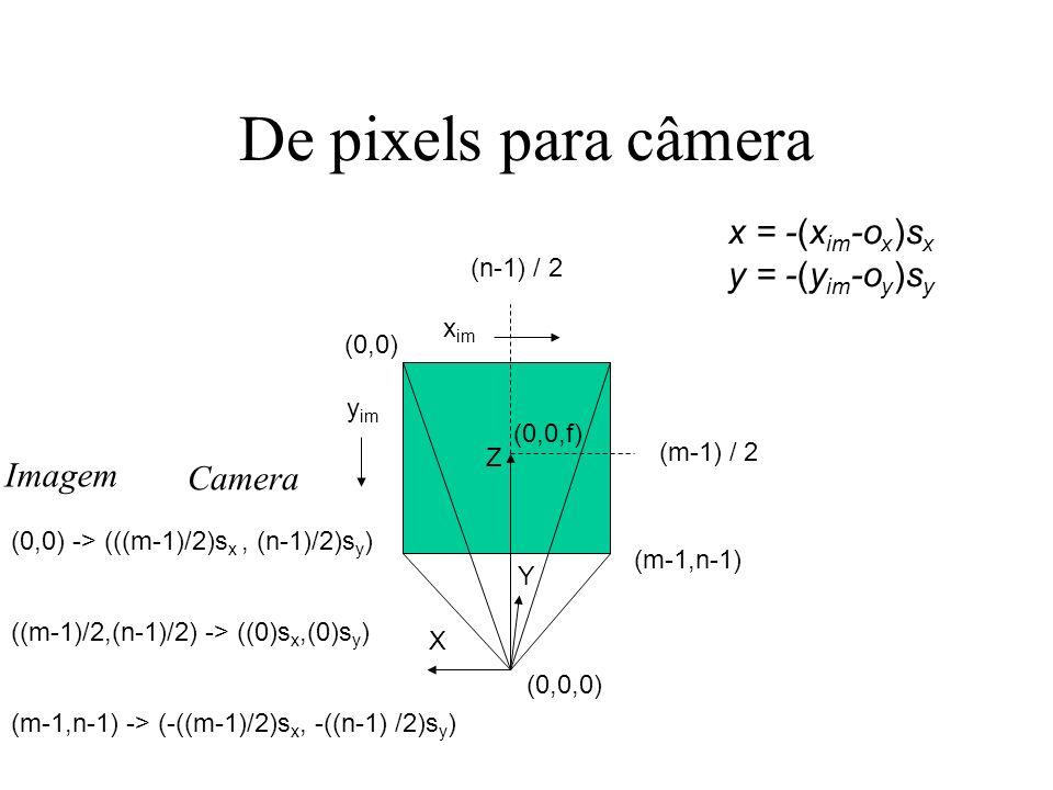 De pixels para câmera Z Y X x im y im (m-1,n-1) (0,0) (0,0,f) (0,0,0) (m-1) / 2 (n-1) / 2 x = -(x im -o x )s x y = -(y im -o y )s y (0,0) -> (((m-1)/2
