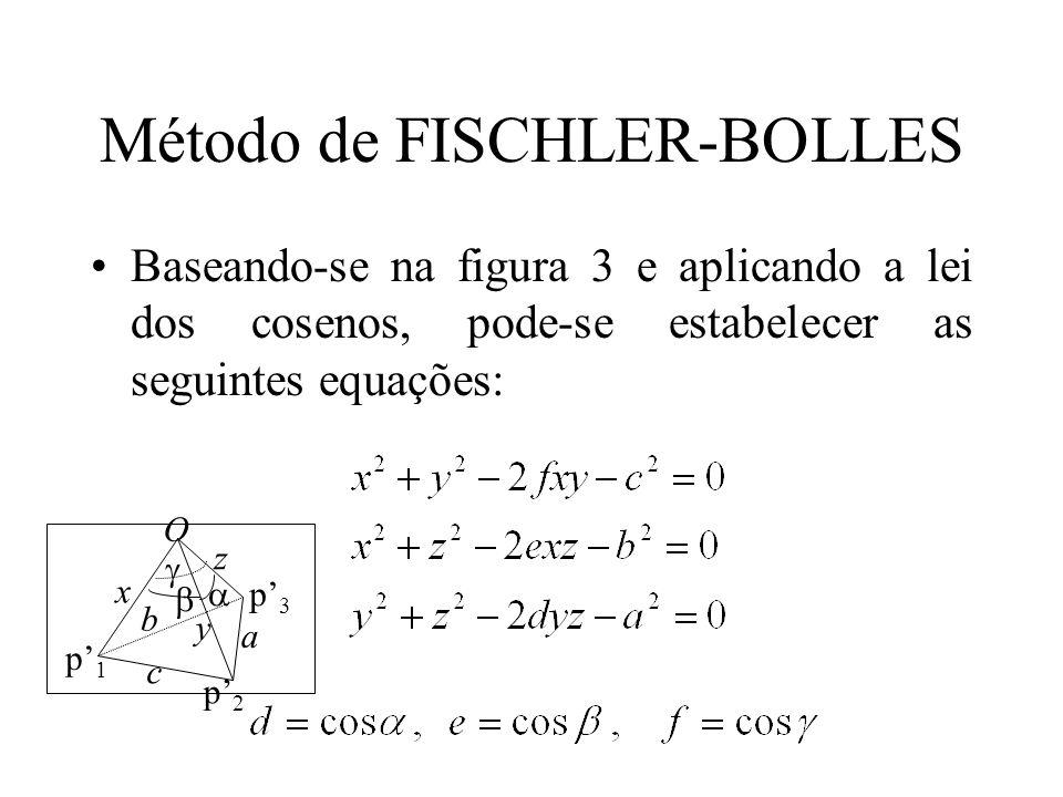 Método de FISCHLER-BOLLES Baseando-se na figura 3 e aplicando a lei dos cosenos, pode-se estabelecer as seguintes equações: x y z c a b O p2p2 p1p1 p3