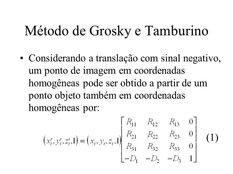 Método de Grosky e Tamburino Considerando a translação com sinal negativo, um ponto de imagem em coordenadas homogêneas pode ser obtido a partir de um