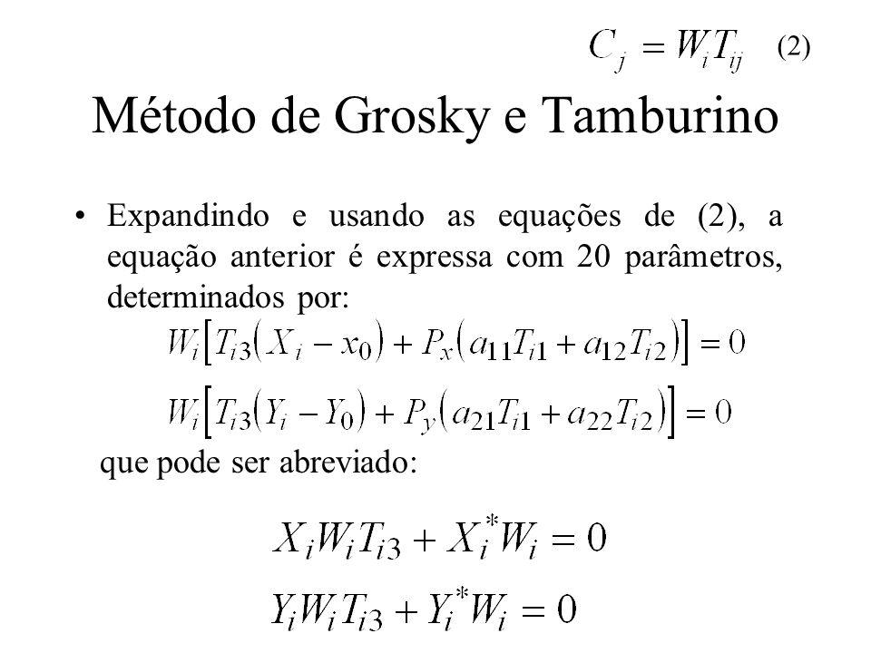 Método de Grosky e Tamburino Expandindo e usando as equações de (2), a equação anterior é expressa com 20 parâmetros, determinados por: que pode ser a
