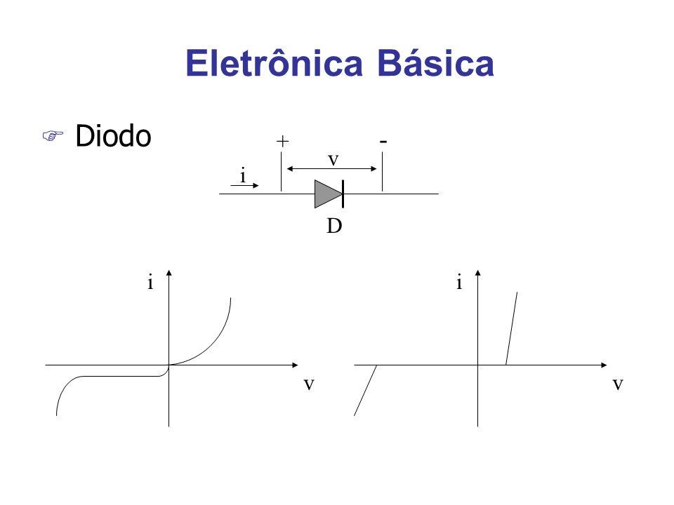 Eletrônica Básica F Transistor F Amplificador Operacional ibib icic ieie + - v ce icic ieie ibib + - + - ioio v cc i1i1 i2i2