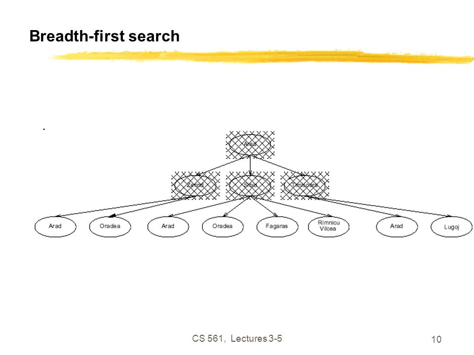 CS 561, Lectures 3-5 10 Breadth-first search