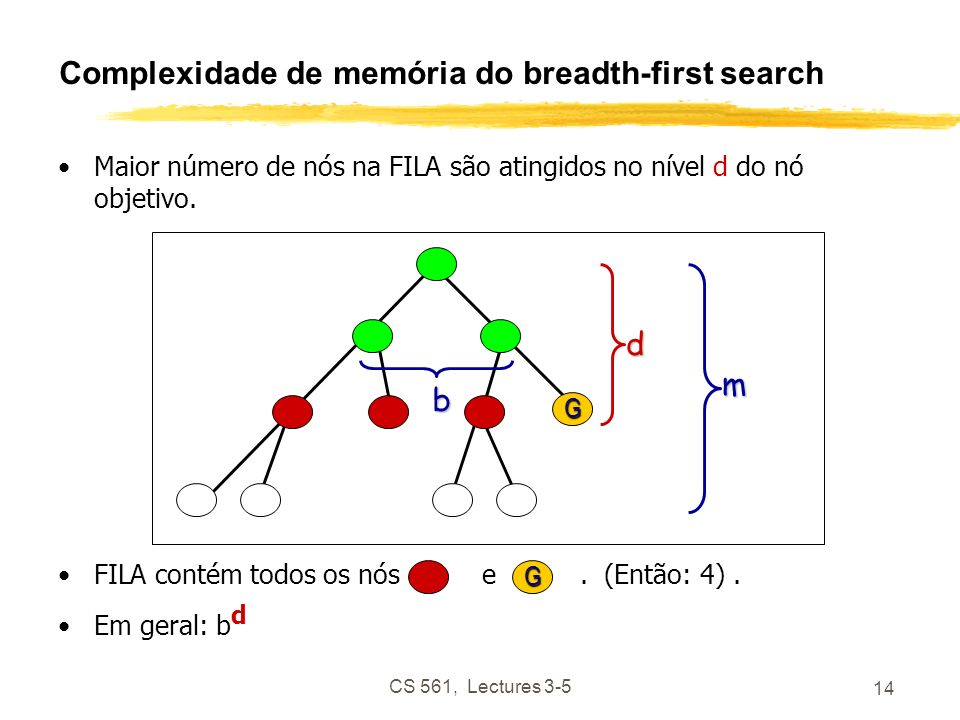 CS 561, Lectures 3-5 14 FILA contém todos os nós e.