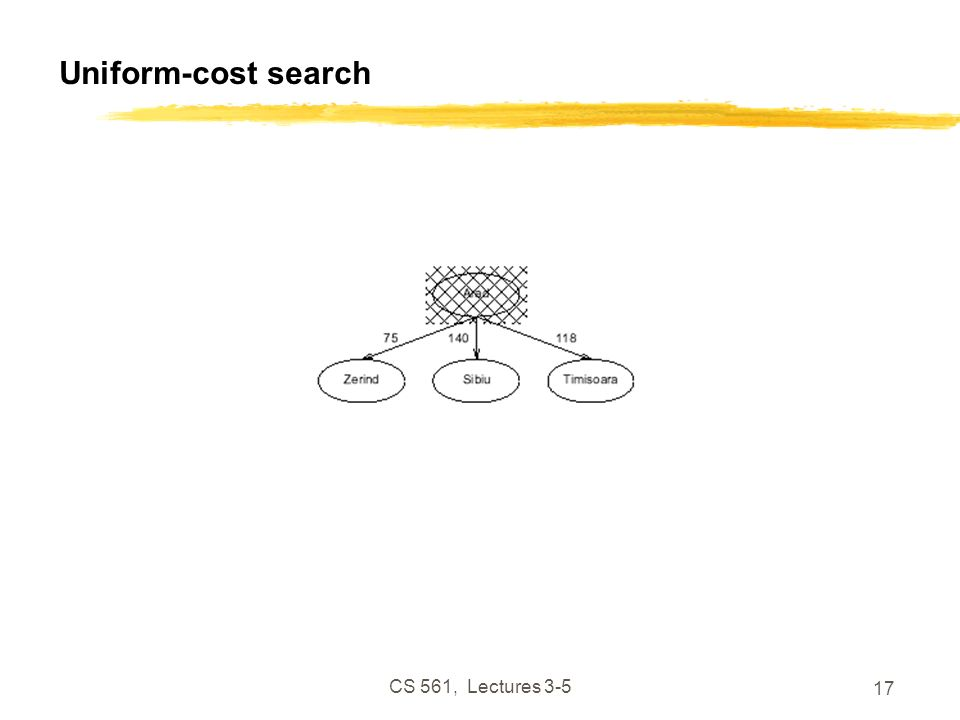 CS 561, Lectures 3-5 17 Uniform-cost search