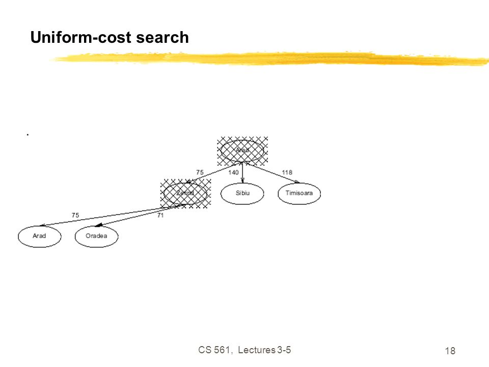 CS 561, Lectures 3-5 18 Uniform-cost search