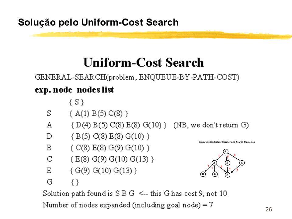 CS 561, Lectures 3-5 26 Solução pelo Uniform-Cost Search