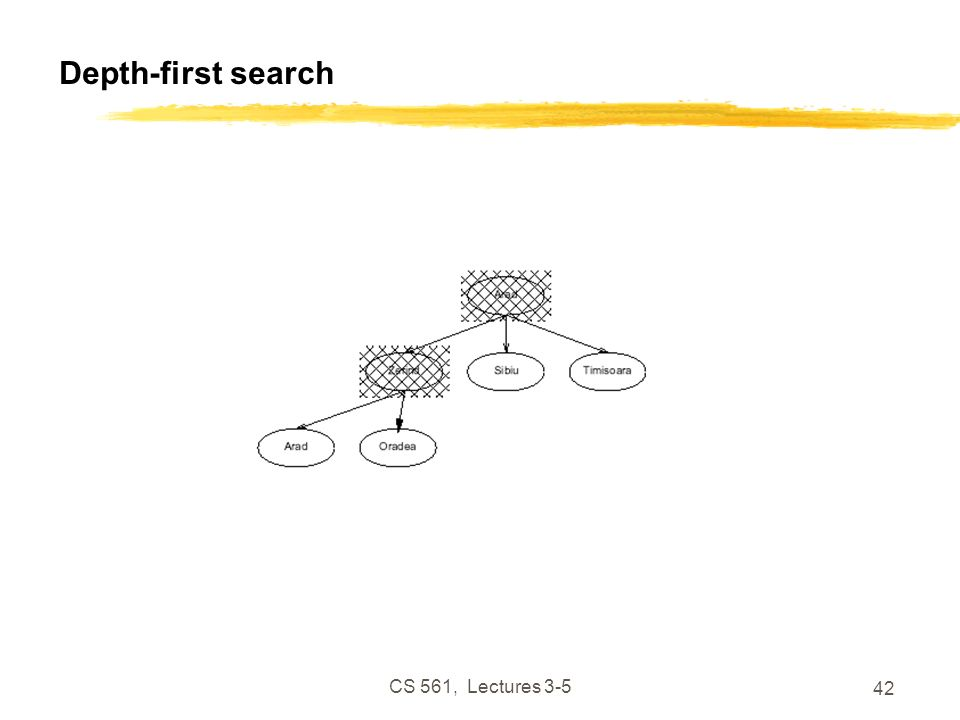 CS 561, Lectures 3-5 42 Depth-first search