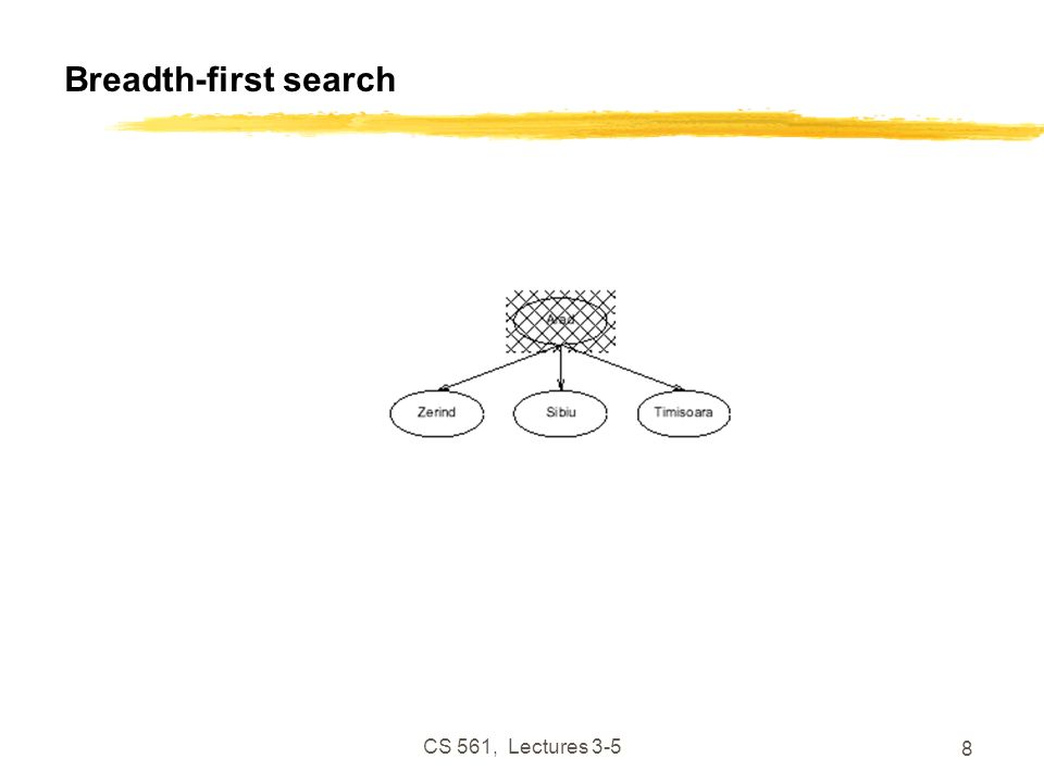 CS 561, Lectures 3-5 8 Breadth-first search