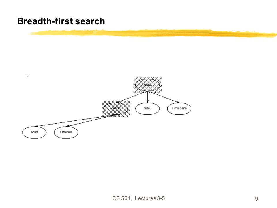 CS 561, Lectures 3-5 60 Bidirectional search Both search forward from initial state, and backwards from goal.