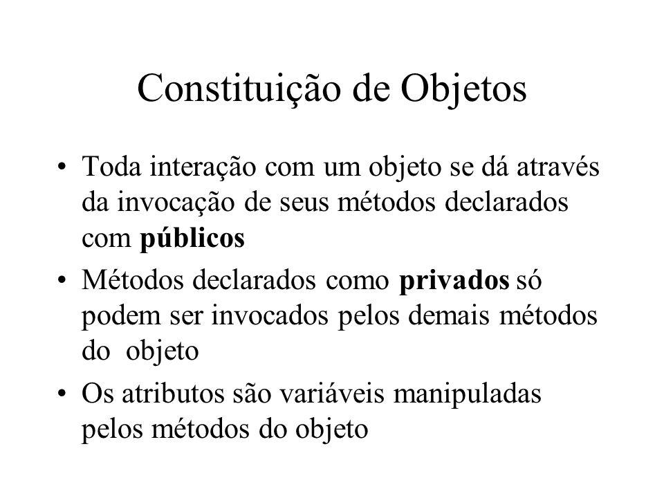 Constituição de Objetos Toda interação com um objeto se dá através da invocação de seus métodos declarados com públicos Métodos declarados como privad