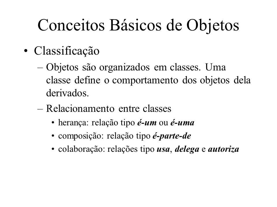 Conceitos Básicos de Objetos Classificação –Objetos são organizados em classes. Uma classe define o comportamento dos objetos dela derivados. –Relacio