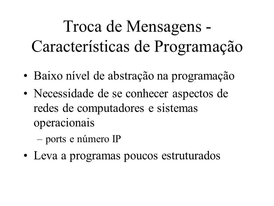 Troca de Mensagens - Características de Programação Baixo nível de abstração na programação Necessidade de se conhecer aspectos de redes de computador
