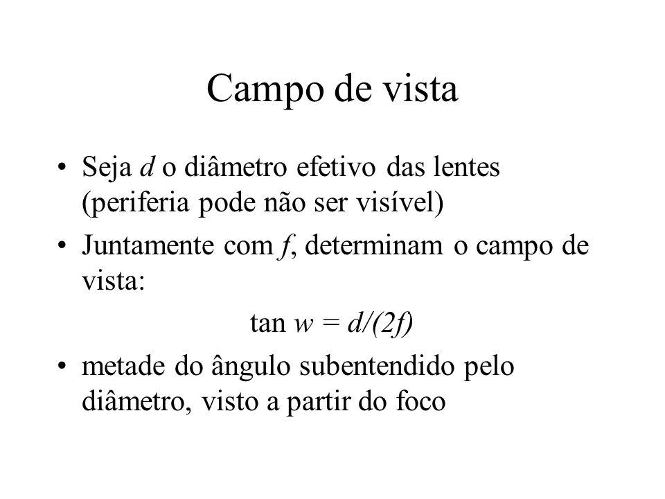 Campo de vista Seja d o diâmetro efetivo das lentes (periferia pode não ser visível) Juntamente com f, determinam o campo de vista: tan w = d/(2f) met