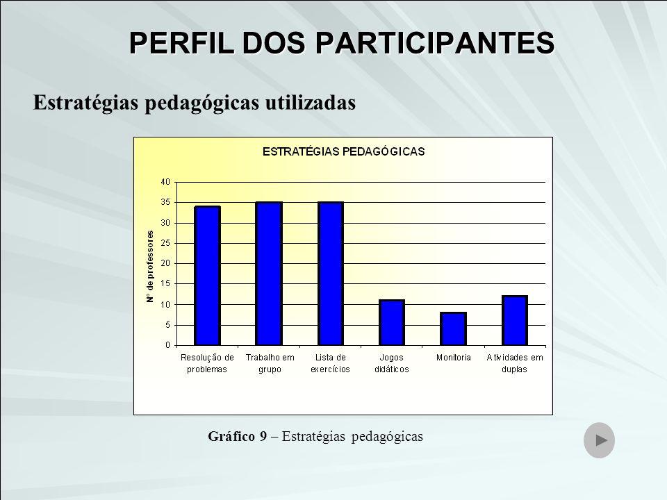 PERFIL DOS PARTICIPANTES Estratégias pedagógicas utilizadas Gráfico 9 – Estratégias pedagógicas