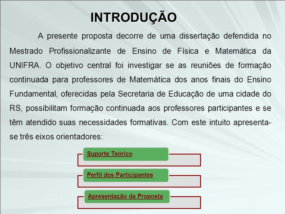 O ensino de Matemática nos anos finais do Ensino Fundamental segundo os PCNs Formação Continuada Formação Inicial O Processo Formativo SUPORTE TEÓRICO Educação Matemática