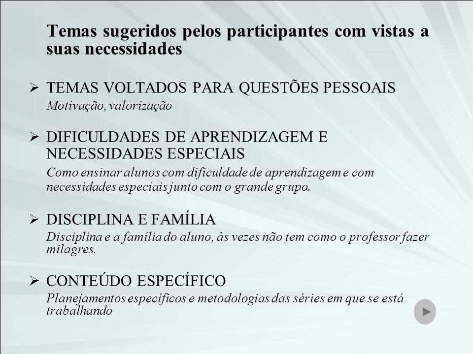 Temas sugeridos pelos participantes com vistas a suas necessidades TEMAS VOLTADOS PARA QUESTÕES PESSOAIS Motivação, valorização DIFICULDADES DE APREND