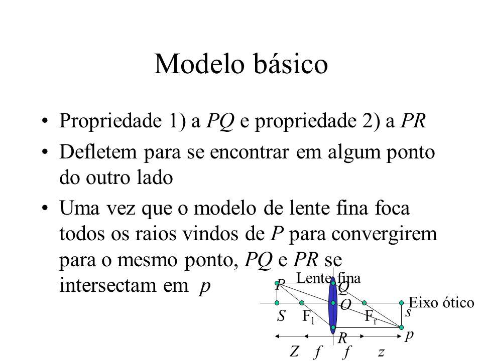 Modelo básico Propriedade 1) a PQ e propriedade 2) a PR Defletem para se encontrar em algum ponto do outro lado Uma vez que o modelo de lente fina foca todos os raios vindos de P para convergirem para o mesmo ponto, PQ e PR se intersectam em p FlFl FrFr Lente fina Eixo ótico ffZ z P Q R O S p s