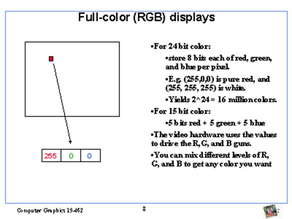 Parâmetros físicos No sistema visual humano, o processo de formação de imagem começa com os raios de luz vindos da cena projetando nos foto- receptores da retina Uma variedade de parâmetros físicos afetam a formação das imagens num sistema artificial