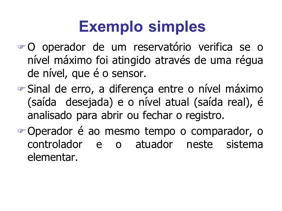 Exemplo simples F O operador de um reservatório verifica se o nível máximo foi atingido através de uma régua de nível, que é o sensor.