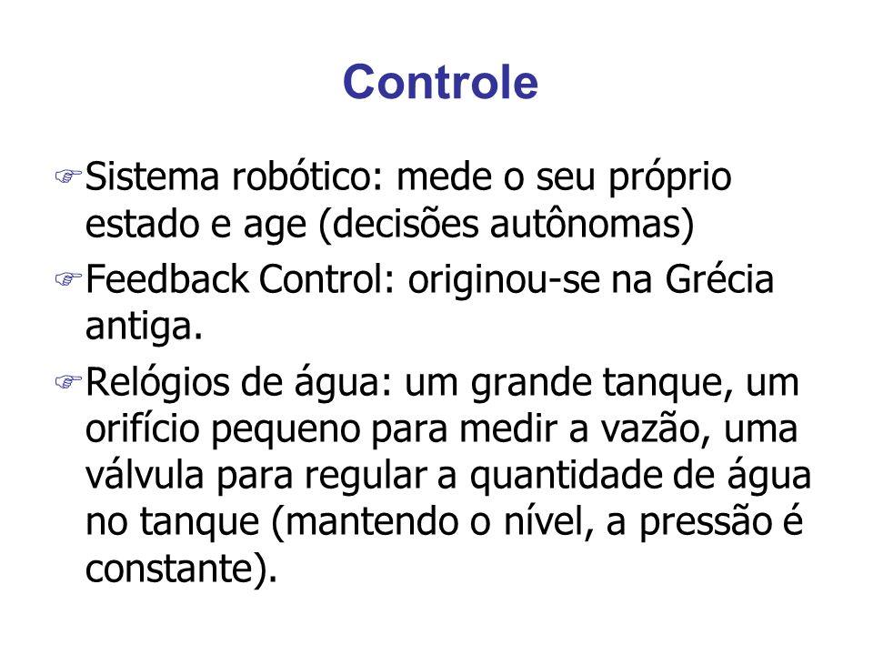 Controle F Sistema robótico: mede o seu próprio estado e age (decisões autônomas) F Feedback Control: originou-se na Grécia antiga.