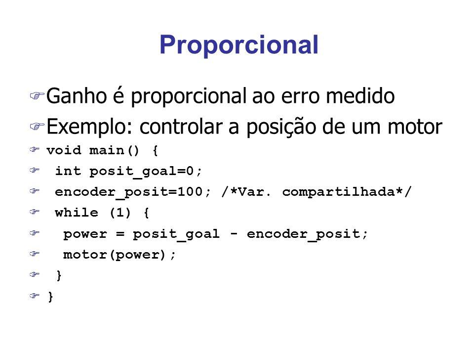 Proporcional F Ganho é proporcional ao erro medido F Exemplo: controlar a posição de um motor void main() { int posit_goal=0; encoder_posit=100; /*Var.