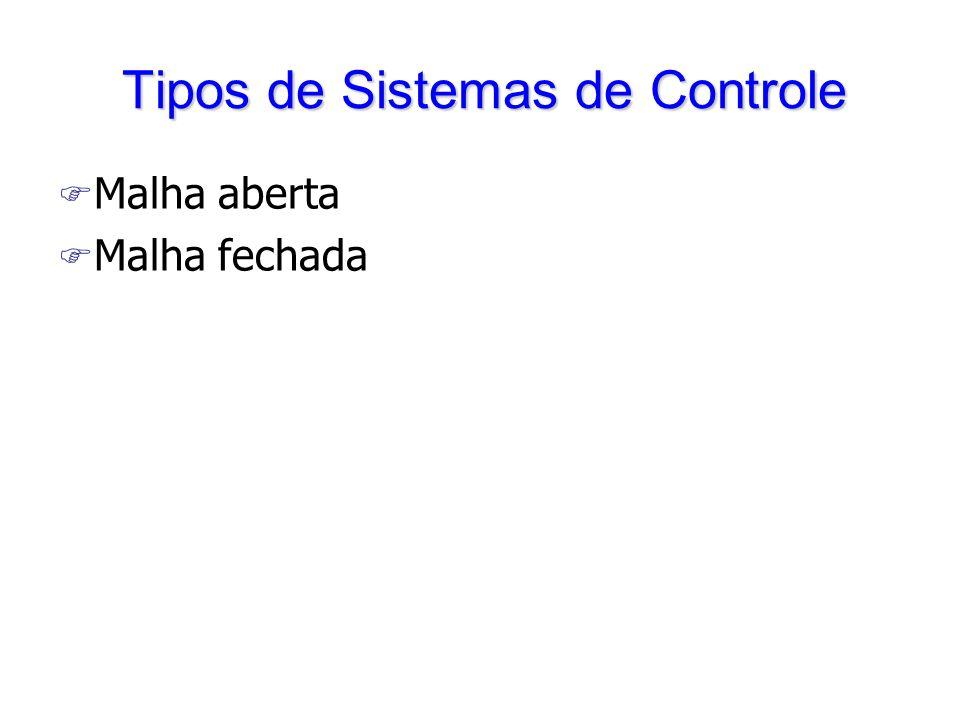 Tipos de Sistemas de Controle F Malha aberta F Malha fechada