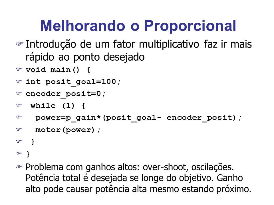 Melhorando o Proporcional F Introdução de um fator multiplicativo faz ir mais rápido ao ponto desejado void main() { int posit_goal=100; encoder_posit=0; while (1) { power=p_gain*(posit_goal- encoder_posit); motor(power); } F Problema com ganhos altos: over-shoot, oscilações.