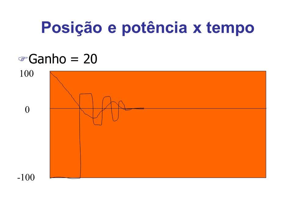 Posição e potência x tempo F Ganho = 20 0 100 -100