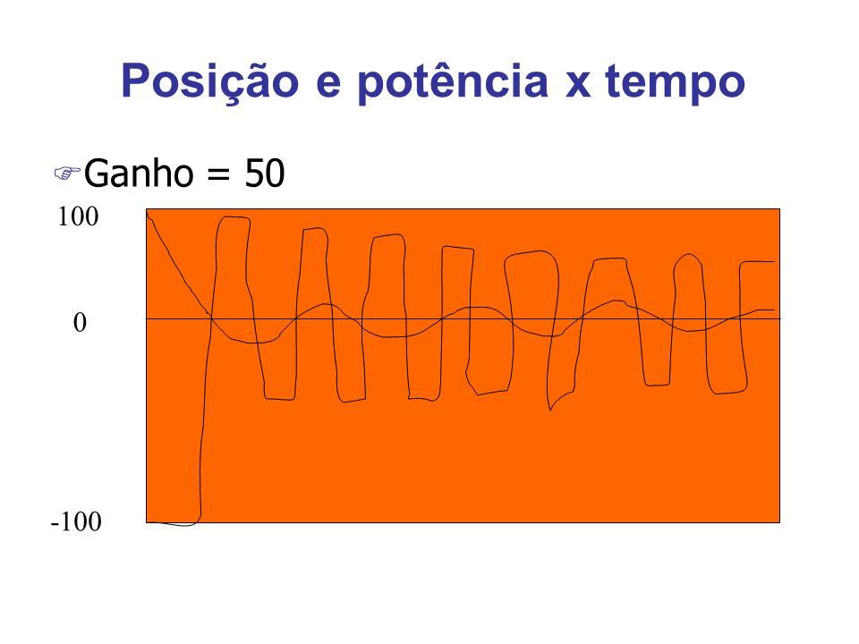 Posição e potência x tempo F Ganho = 50 0 100 -100