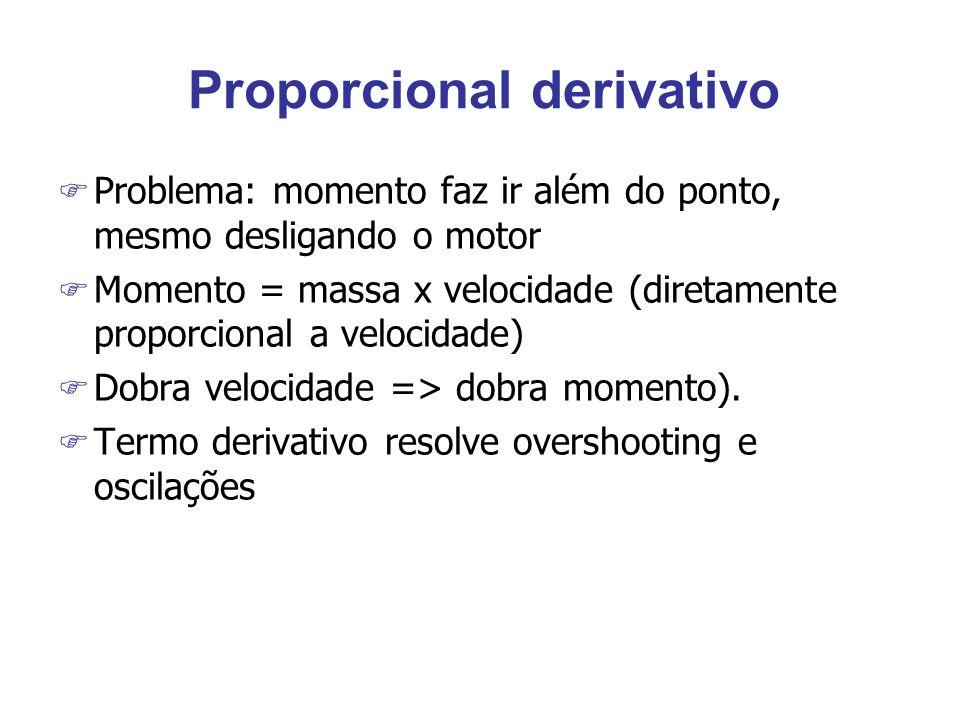 Proporcional derivativo F Problema: momento faz ir além do ponto, mesmo desligando o motor F Momento = massa x velocidade (diretamente proporcional a velocidade) F Dobra velocidade => dobra momento).