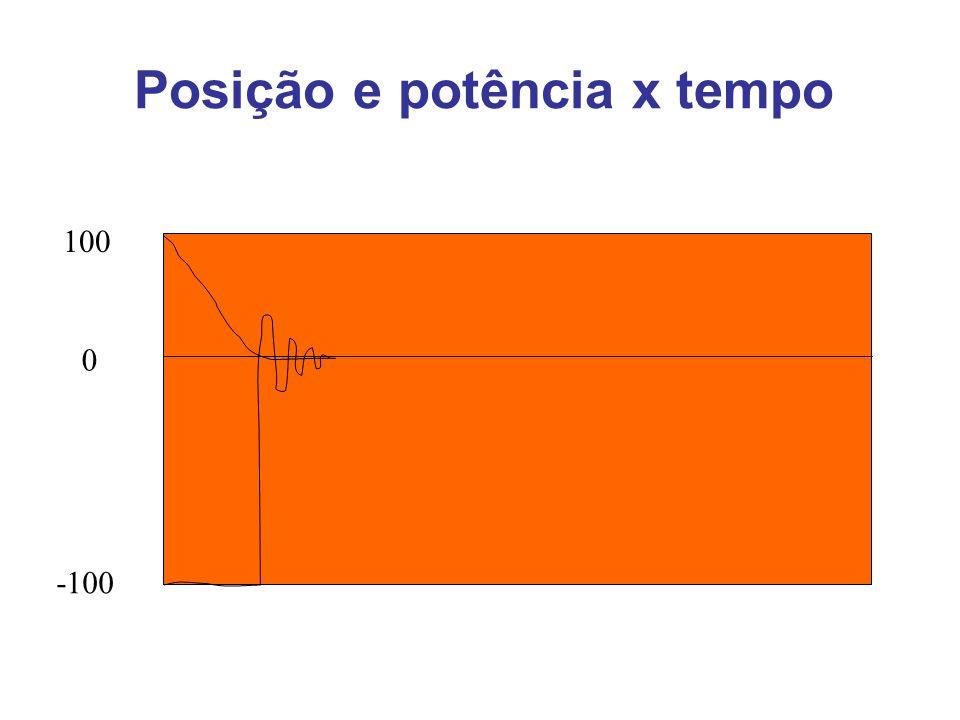 Posição e potência x tempo 0 100 -100