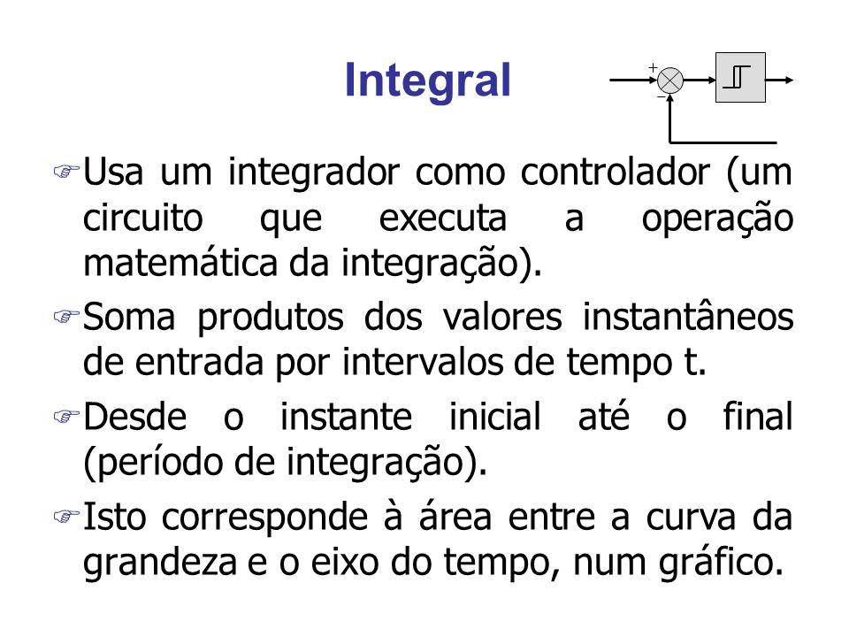 Integral F Usa um integrador como controlador (um circuito que executa a operação matemática da integração).