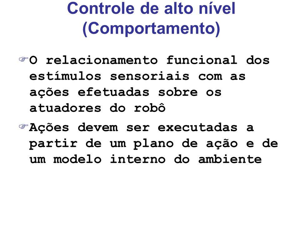 Controle de alto nível (Comportamento) F O relacionamento funcional dos estímulos sensoriais com as ações efetuadas sobre os atuadores do robô F Ações devem ser executadas a partir de um plano de ação e de um modelo interno do ambiente