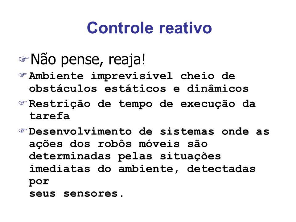 Controle reativo F Não pense, reaja.