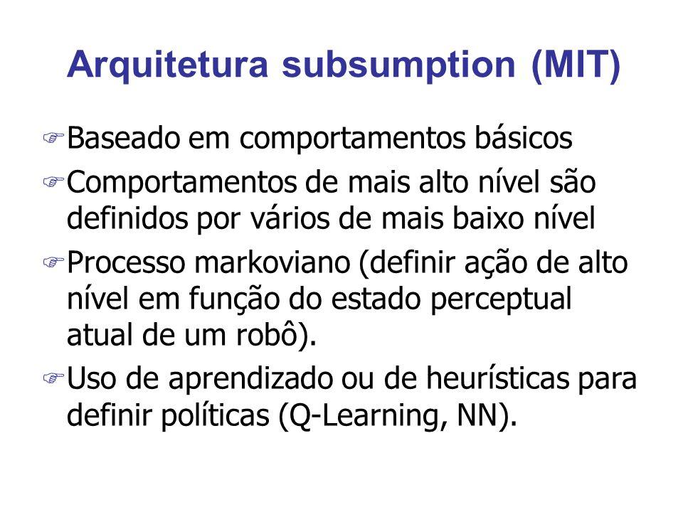 Arquitetura subsumption (MIT) F Baseado em comportamentos básicos F Comportamentos de mais alto nível são definidos por vários de mais baixo nível F Processo markoviano (definir ação de alto nível em função do estado perceptual atual de um robô).