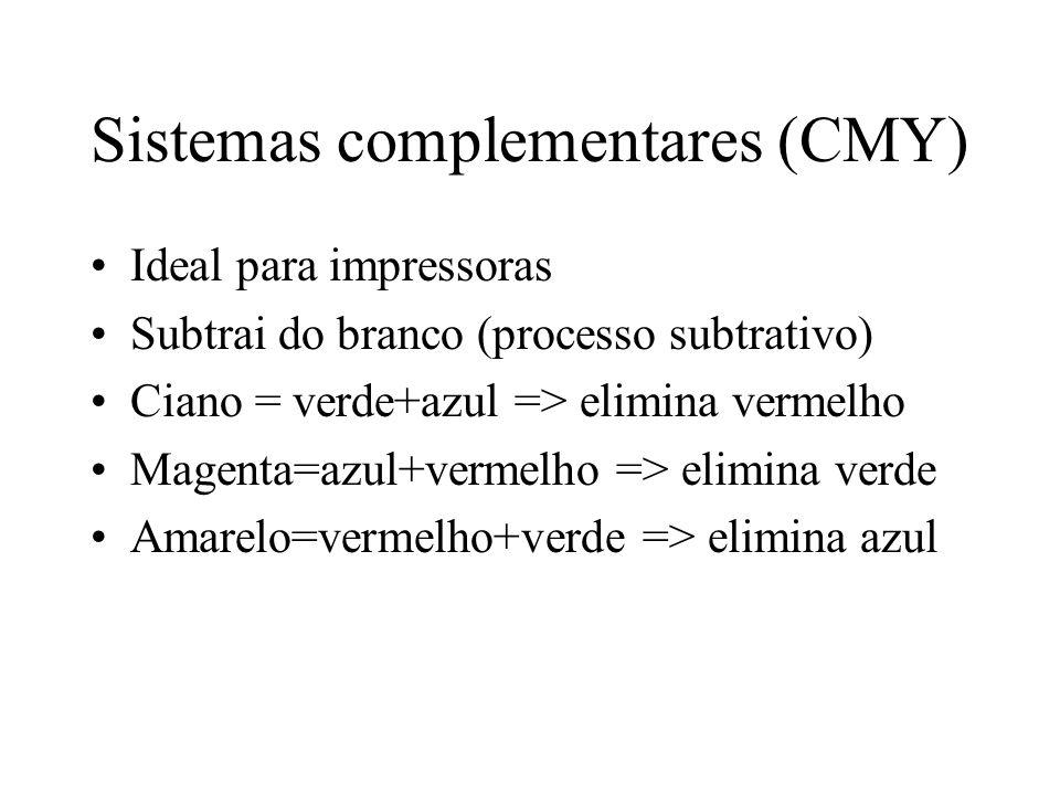 Sistemas complementares (CMY) Ideal para impressoras Subtrai do branco (processo subtrativo) Ciano = verde+azul => elimina vermelho Magenta=azul+verme