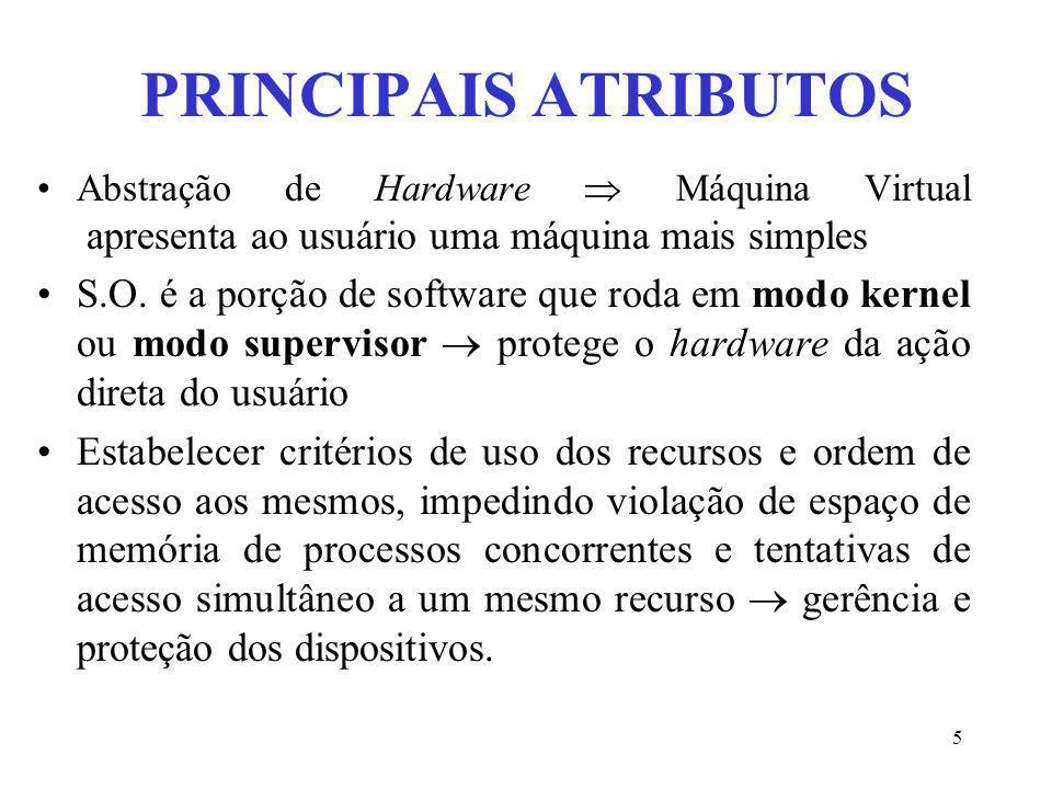 5 PRINCIPAIS ATRIBUTOS Abstração de Hardware Máquina Virtual apresenta ao usuário uma máquina mais simples S.O. é a porção de software que roda em mod
