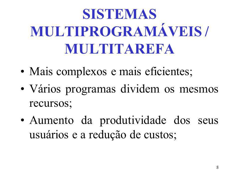 8 SISTEMAS MULTIPROGRAMÁVEIS / MULTITAREFA Mais complexos e mais eficientes; Vários programas dividem os mesmos recursos; Aumento da produtividade dos