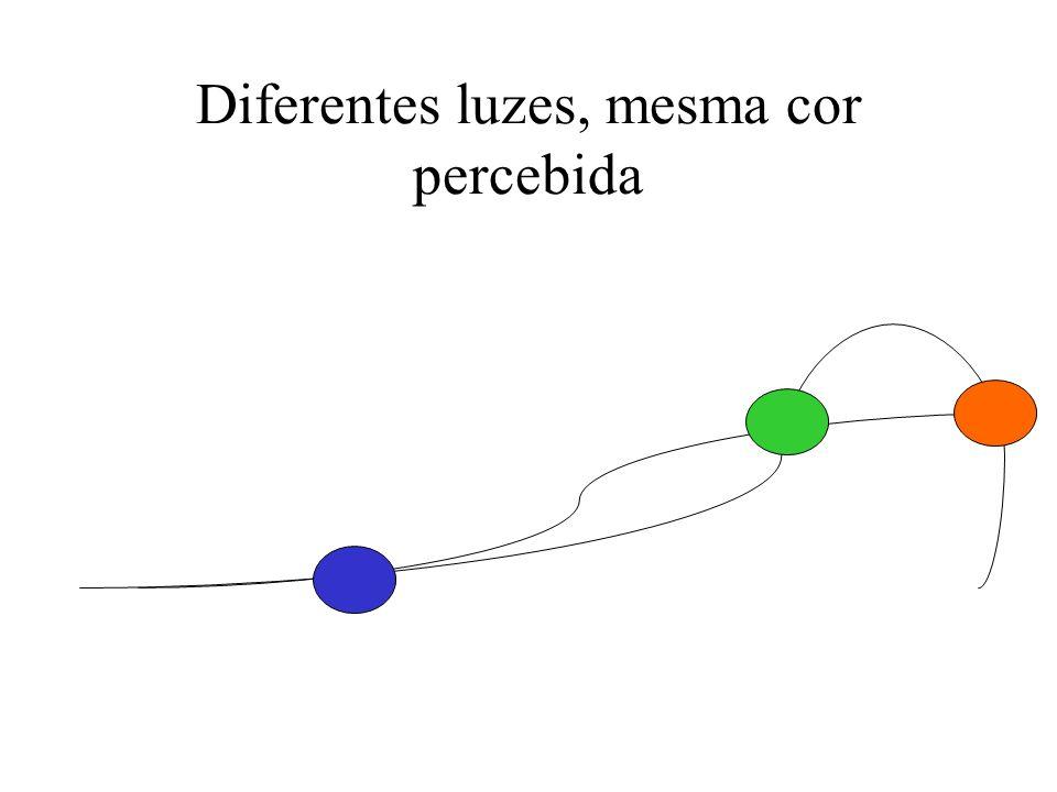 Diferentes luzes, mesma cor percebida