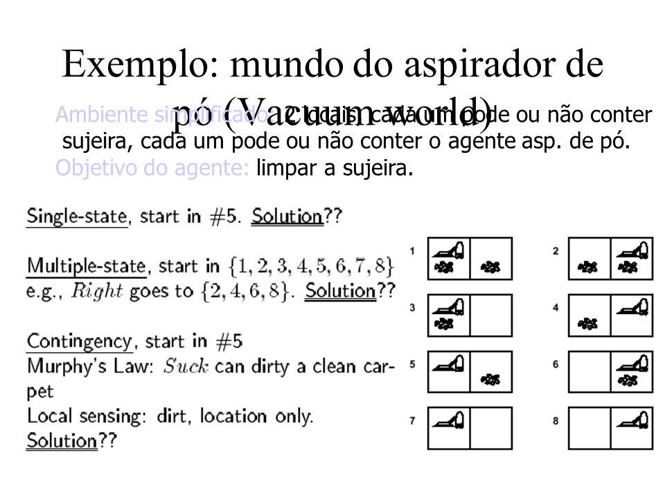 Exemplo: mundo do aspirador de pó (Vacuum world) Ambiente simplificado: 2 locais, cada um pode ou não conter sujeira, cada um pode ou não conter o age