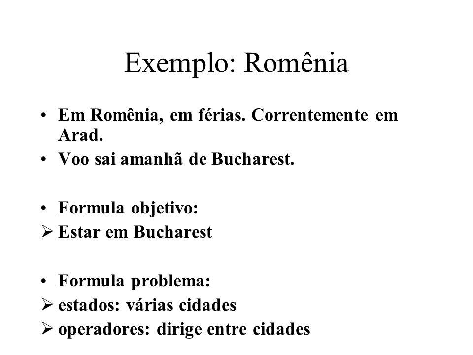 Exemplo: Romênia Em Romênia, em férias. Correntemente em Arad. Voo sai amanhã de Bucharest. Formula objetivo: Estar em Bucharest Formula problema: est