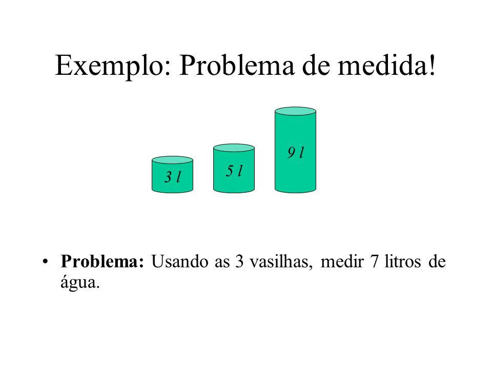 Exemplo: Problema de medida! Problema: Usando as 3 vasilhas, medir 7 litros de água. 3 l 5 l 9 l