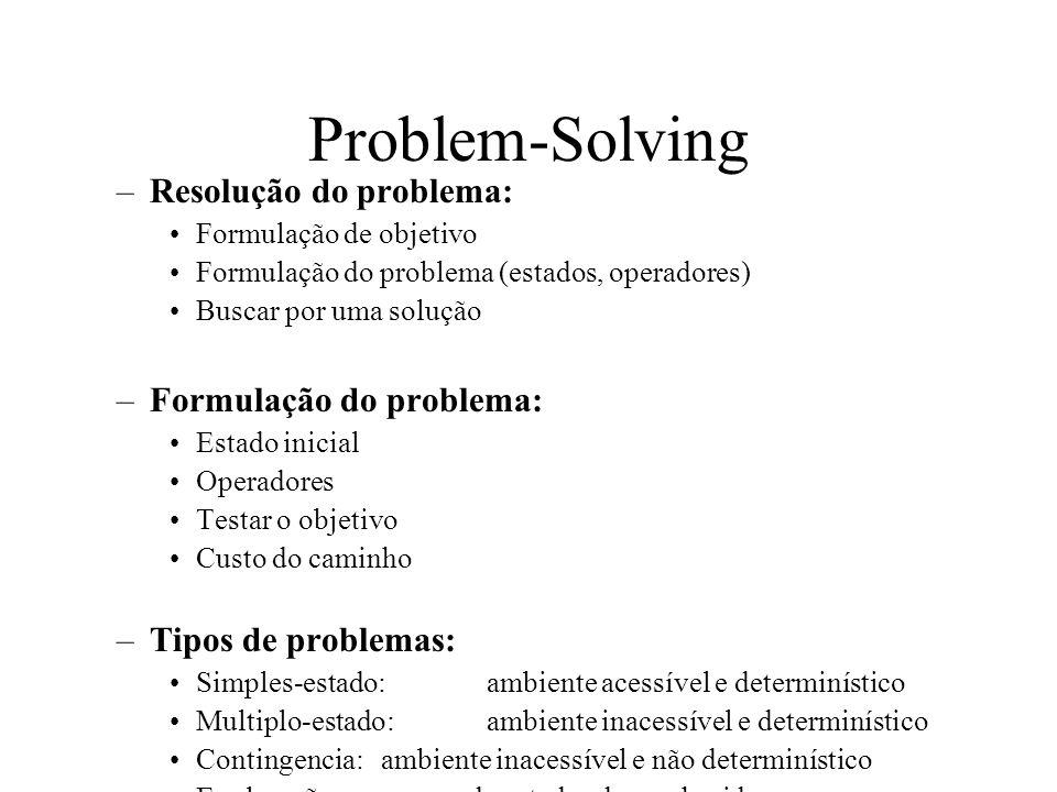 Problem-Solving –Resolução do problema: Formulação de objetivo Formulação do problema (estados, operadores) Buscar por uma solução –Formulação do prob
