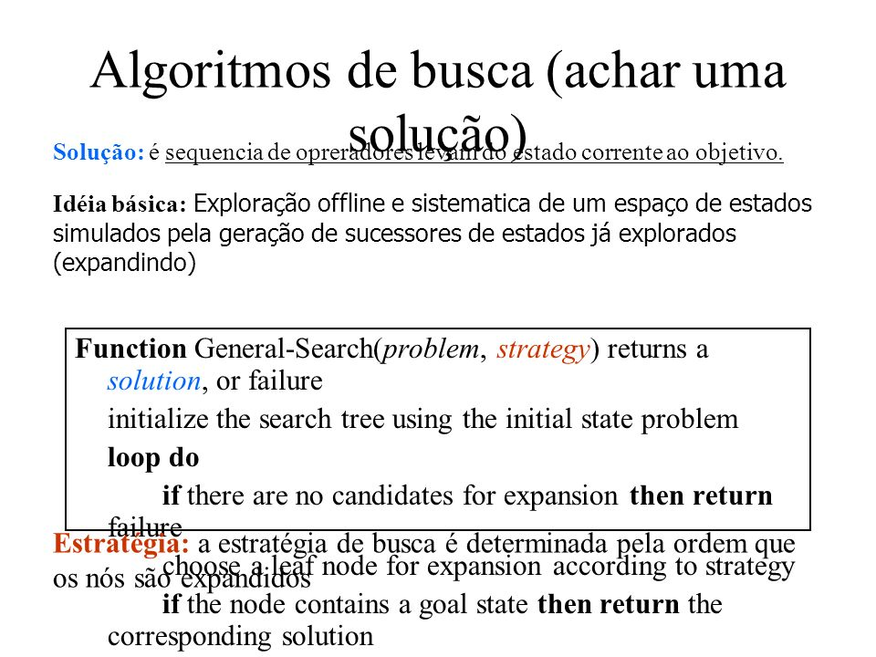 Function General-Search(problem, strategy) returns a solution, or failure initialize the search tree using the initial state problem loop do if there