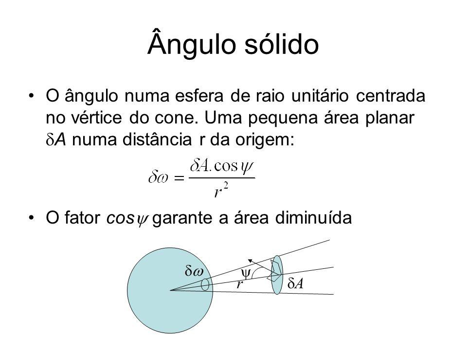 Ângulo sólido O ângulo numa esfera de raio unitário centrada no vértice do cone. Uma pequena área planar A numa distância r da origem: O fator cos gar