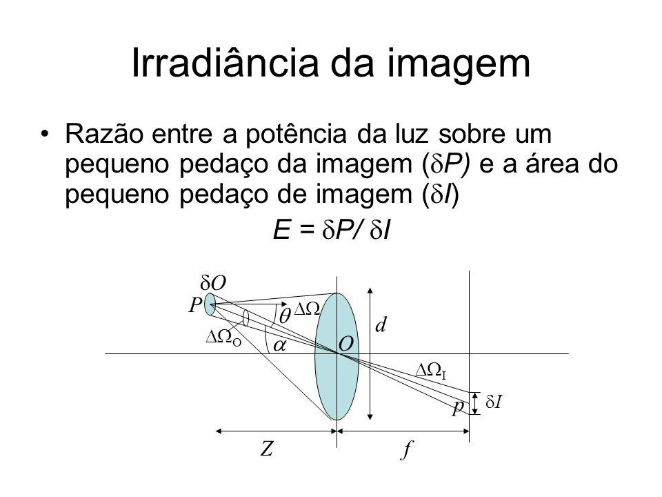 Irradiância da imagem Razão entre a potência da luz sobre um pequeno pedaço da imagem ( P) e a área do pequeno pedaço de imagem ( I) E = P/ I p P I O