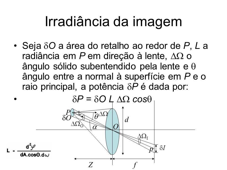 Irradiância da imagem Seja O a área do retalho ao redor de P, L a radiância em P em direção à lente, o ângulo sólido subentendido pela lente e ângulo