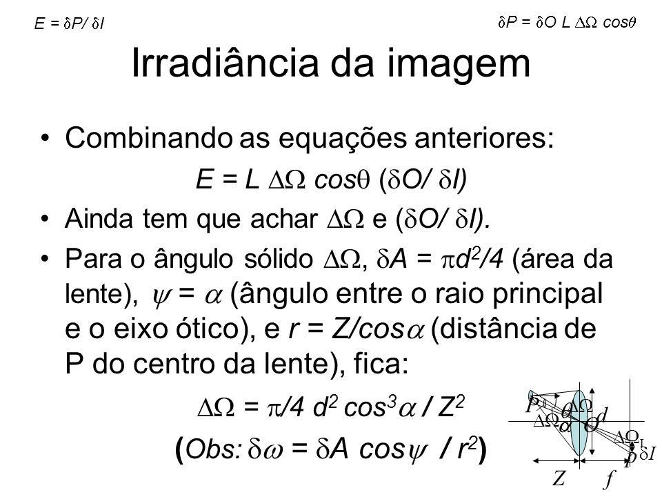 Irradiância da imagem Combinando as equações anteriores: E = L cos ( O/ I) Ainda tem que achar e ( O/ I). Para o ângulo sólido, A = d 2 /4 (área da le