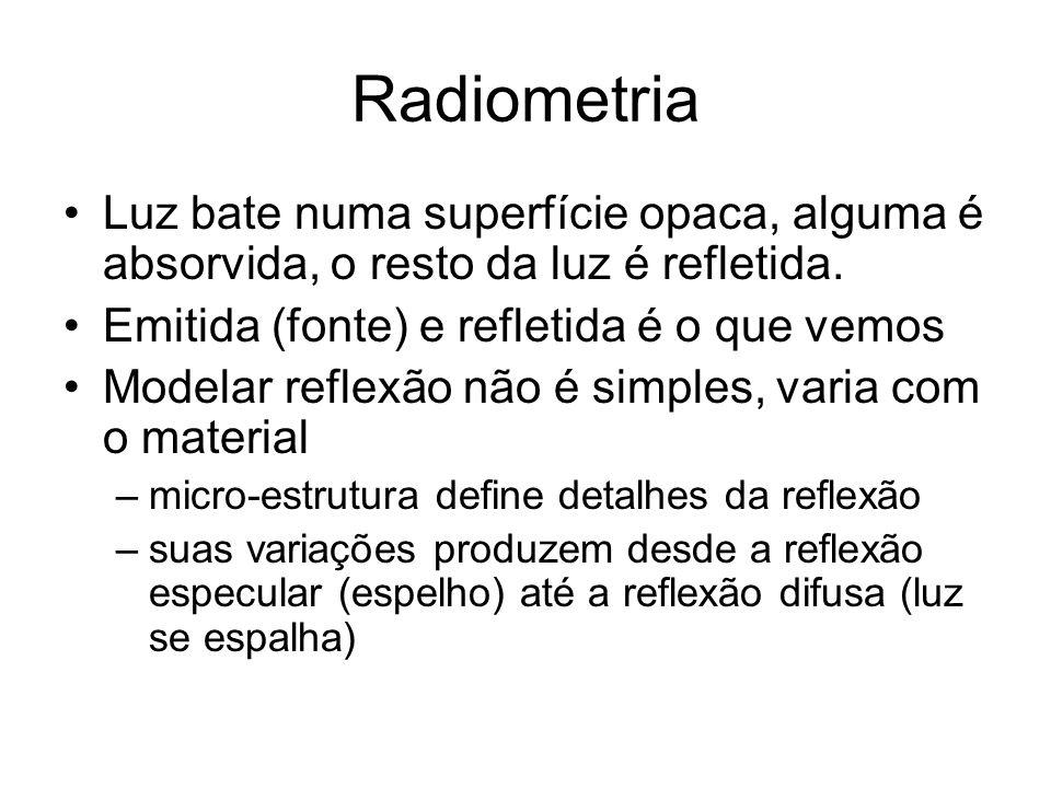 Radiometria Luz bate numa superfície opaca, alguma é absorvida, o resto da luz é refletida. Emitida (fonte) e refletida é o que vemos Modelar reflexão