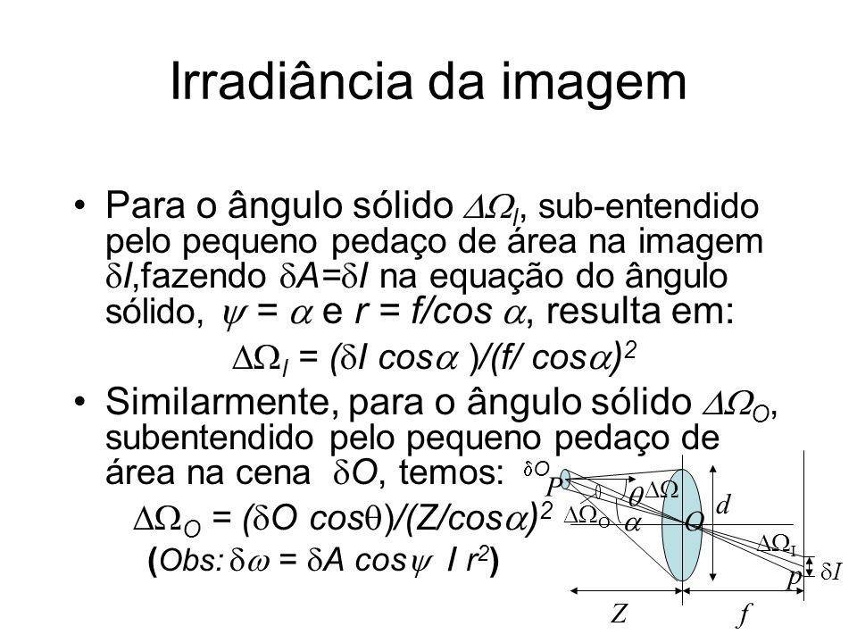Irradiância da imagem Para o ângulo sólido I, sub-entendido pelo pequeno pedaço de área na imagem I,fazendo A= I na equação do ângulo sólido, = e r =